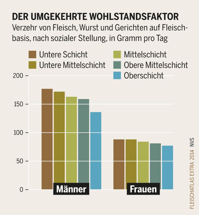 Wie Viele Leute Kann Das Cafe Das Berliner Fernsehturm Aufleben