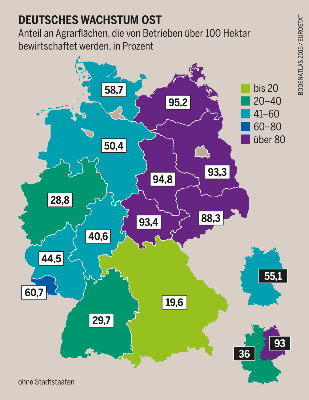 herkömmliche landwirtschaft in deutschland