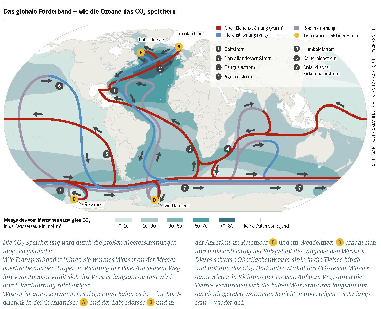 Weltklima Der Ozean Bremst Den Klimawandel Heinrich Böll Stiftung